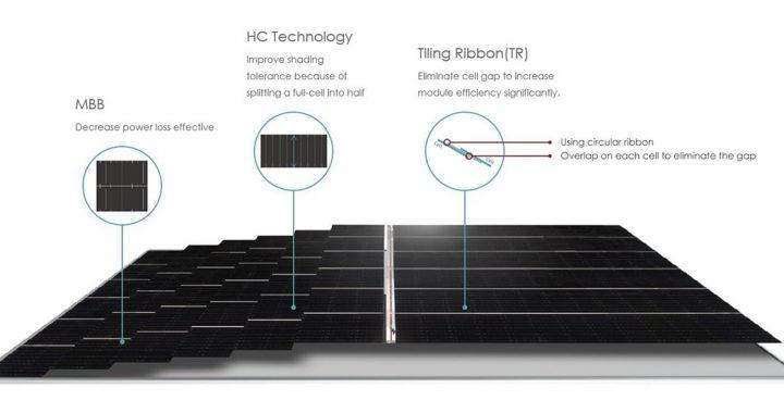panel solar jinko 610w